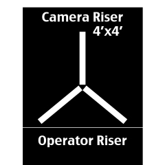 Riser&Spreader